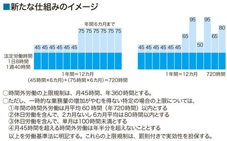 2017070603図表2